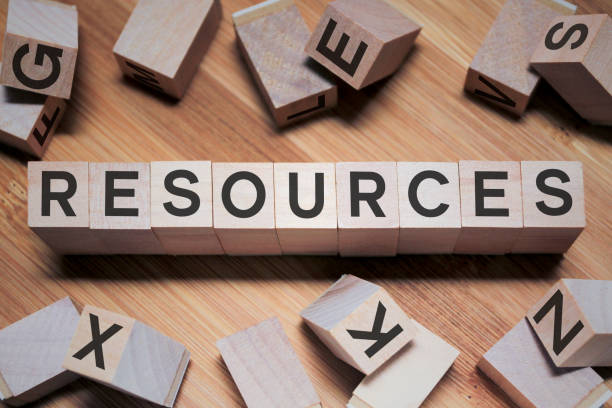 ABSW Resources
